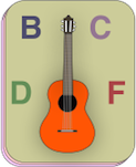 guitar note names on the fretboard