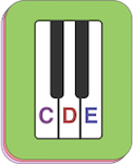 piano note names flashcards